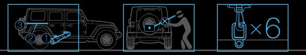 GPCA_Jeep cargo cover features